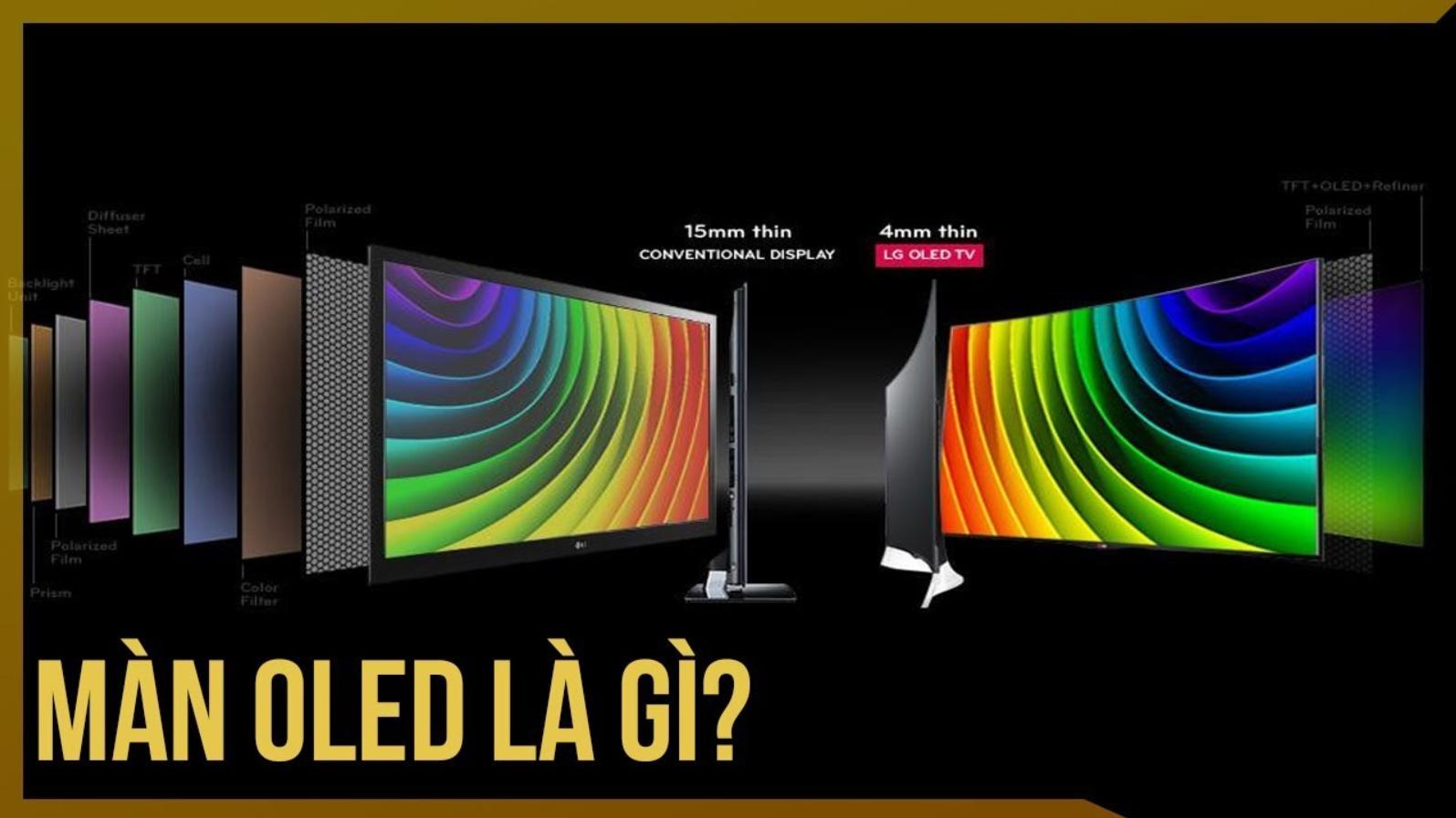Màn hình OLED là gì