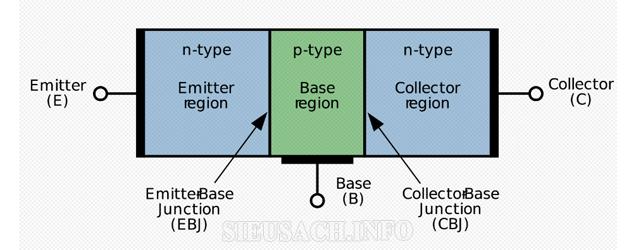 Transistor là gì 5