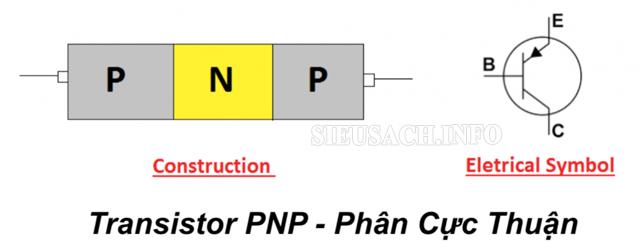 Transistor là gì 1