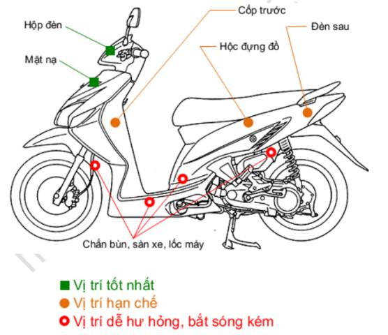 không phải ai cũng có thể biết được về cấu tạo của xe máy