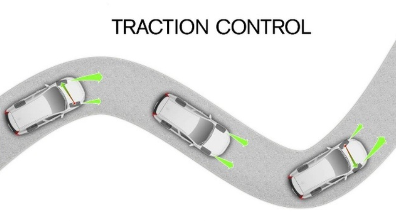 Traction control là gì?