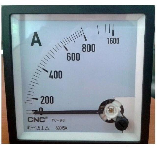 Ampe là đơn vị đo của cường độ dòng điện