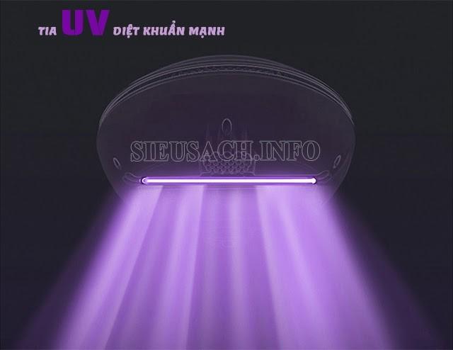 Tia UV diệt khuẩn mạnh mẽ