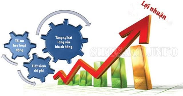 Lãi gộp giúp các công ty điều chỉnh hình thức kinh doanh phù hợp