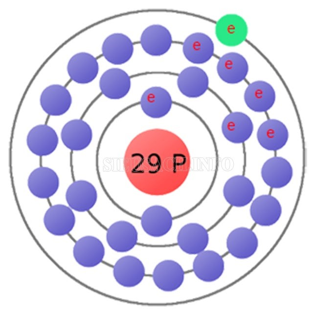 Bản chất của dòng điện có trong kim loại là gì?