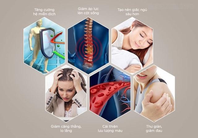 Công dụng mang lại của ghế xung điện massage