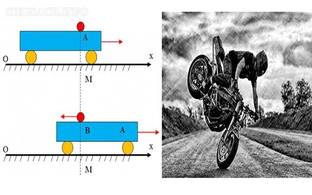 Tìm hiểu chung về lực quán tính và cách xác định lực quán tính