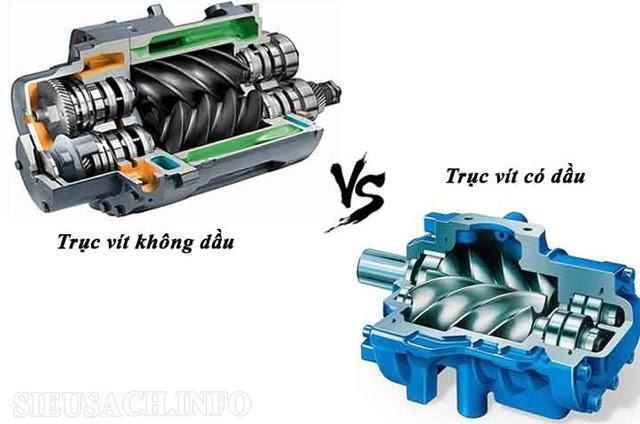 So sánh hai loại máy nén khí có trục vít không dầu và có dầu