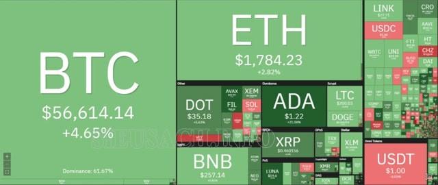 Crypto có ưu nhược điểm gì vượt trội