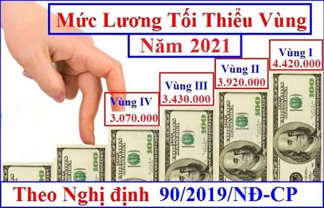 Lương tối thiểu vùng 2021